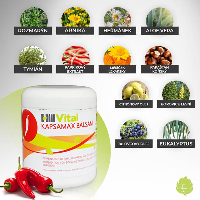 kapsamax-balzam-bylinky